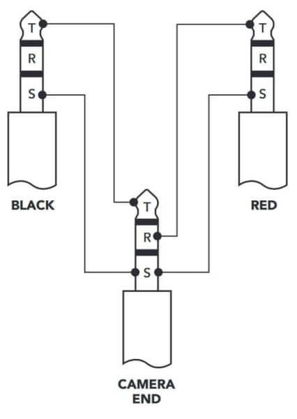 Røde SC11, 3,5 mm Y-Kabel, 2x TRS mono auf 1x TRS stereo