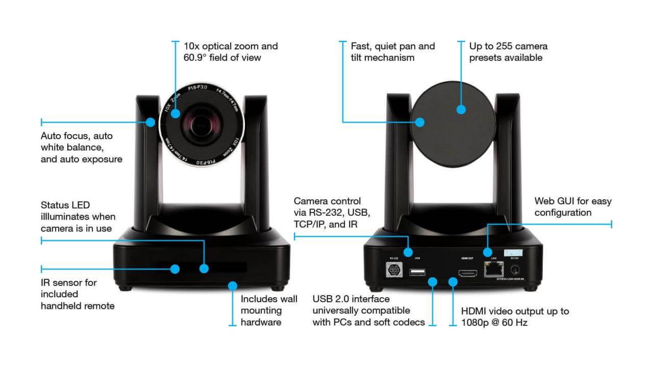 HDMI 1080p 60 fps